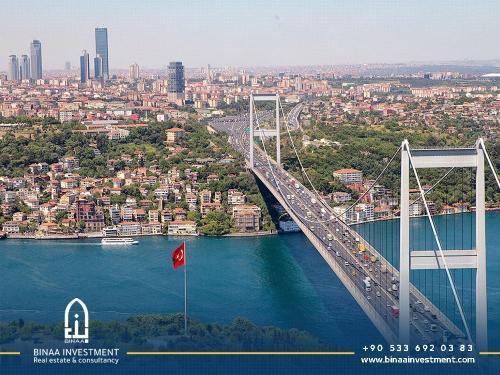 تسهيلات السوق العقاري في تركيا تجذب المستثمرين